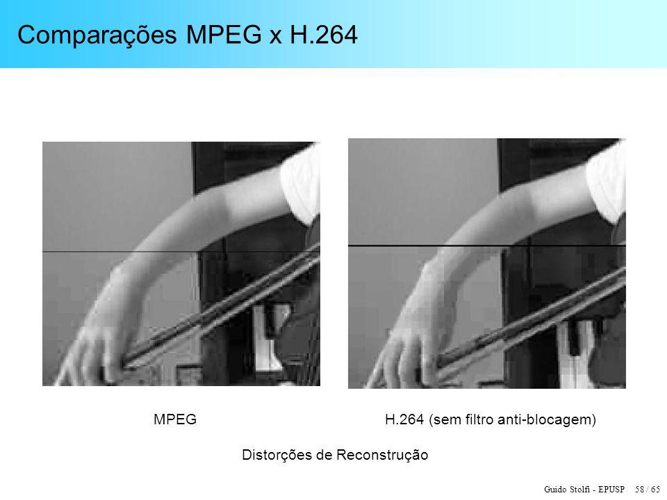Guido Stolfi - EPUSP 58 / 65 Comparações MPEG x H.264 MPEG H.264 (sem filtro anti-blocagem) Distorções de Reconstrução