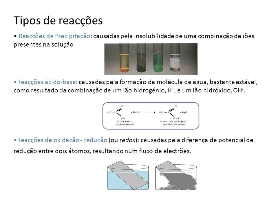Reacções de precipitação Caracterizadas pela formação de um produto insolúvel (precipitado) que se separa da solução.