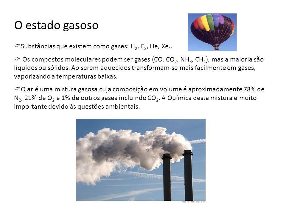 O estado gasoso Substâncias que existem como gases: H 2, F 2, He, Xe.. Os compostos moleculares podem ser gases (CO, CO 2, NH 3, CH 4 ), mas a maioria