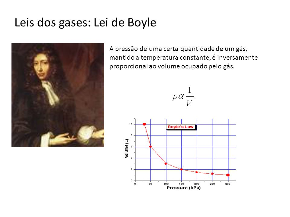 Leis dos gases: Lei de Boyle A pressão de uma certa quantidade de um gás, mantido a temperatura constante, é inversamente proporcional ao volume ocupado pelo gás.