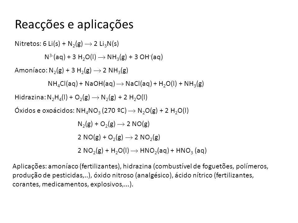 Reacções e aplicações Nitretos: 6 Li(s) + N 2 (g) 2 Li 3 N(s) N 3- (aq) + 3 H 2 O(l) NH 3 (g) + 3 OH - (aq) Amoníaco: N 2 (g) + 3 H 2 (g) 2 NH 3 (g) N