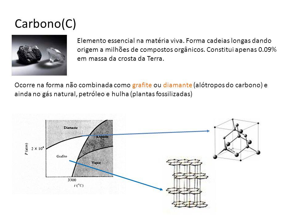 Carbono(C) Elemento essencial na matéria viva. Forma cadeias longas dando origem a milhões de compostos orgânicos. Constitui apenas 0.09% em massa da