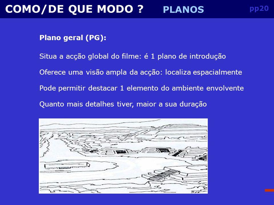 pp19 COMO/DE QUE MODO .