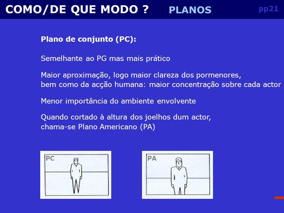 pp20 COMO/DE QUE MODO .