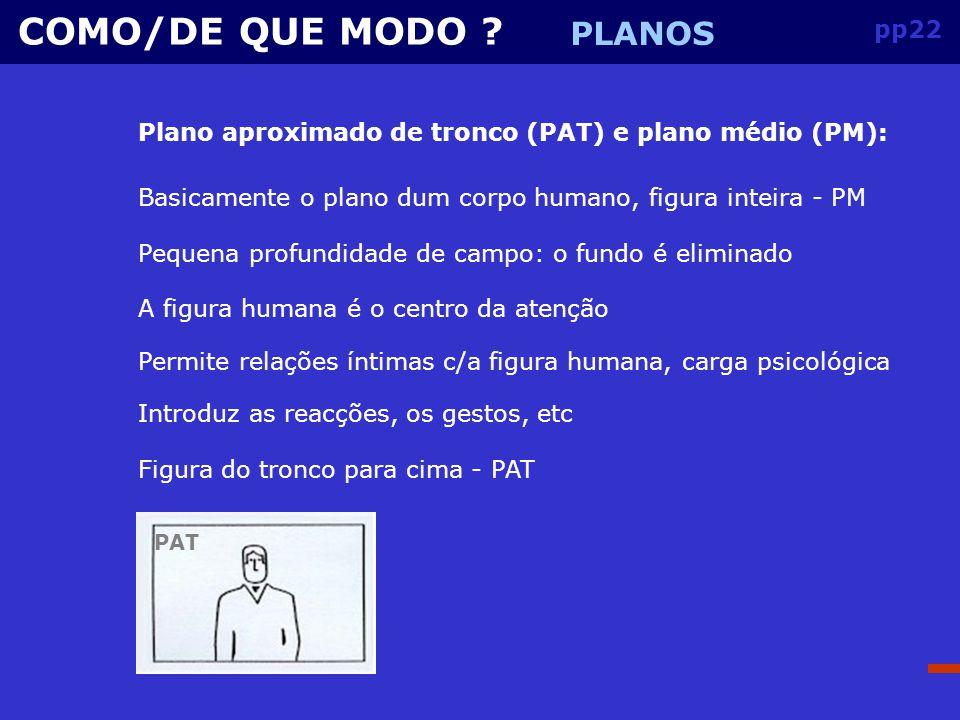 pp21 COMO/DE QUE MODO .