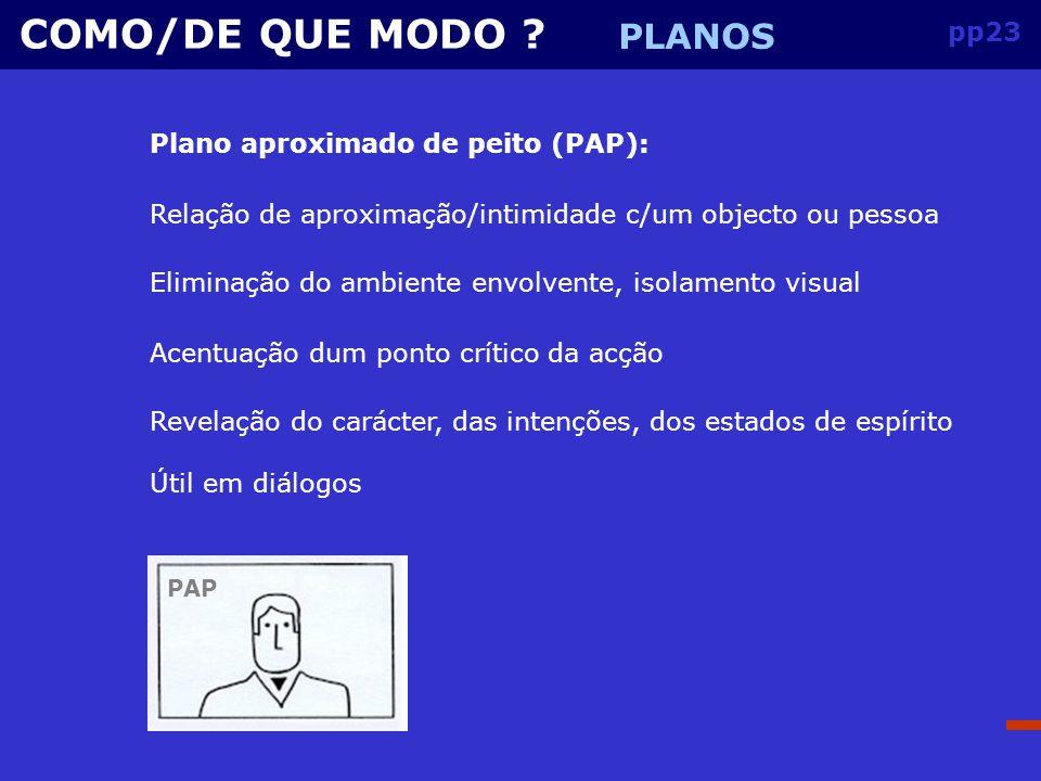 pp22 COMO/DE QUE MODO .