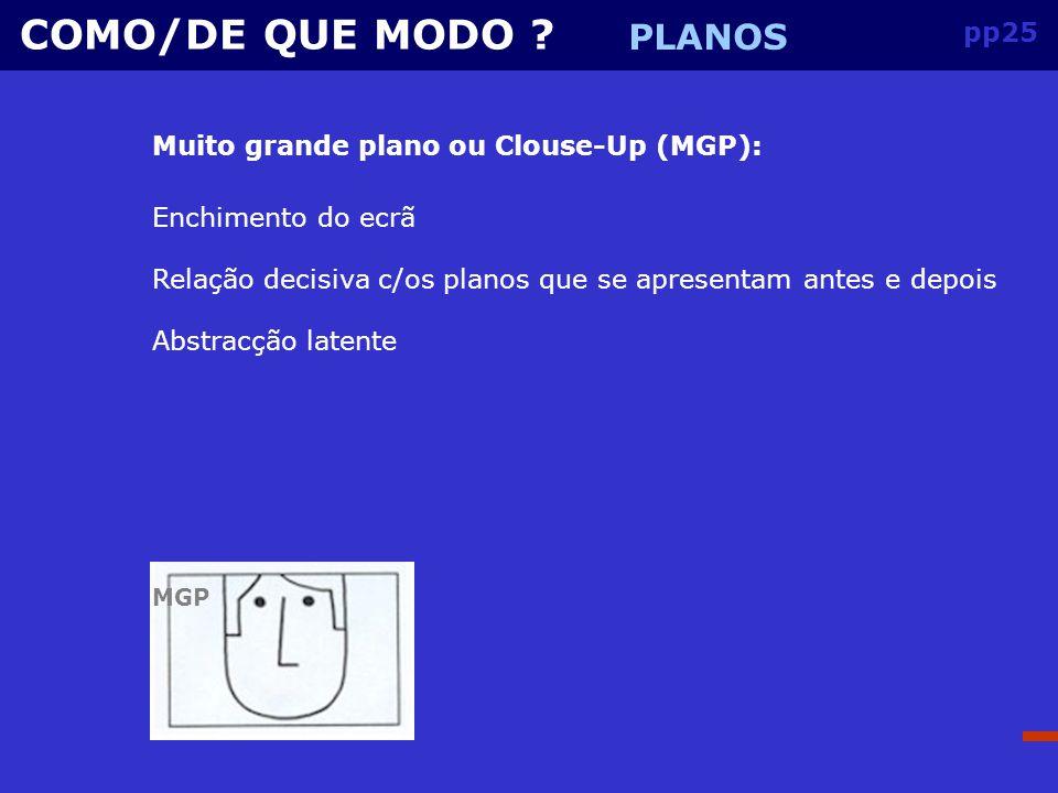 pp24 COMO/DE QUE MODO .