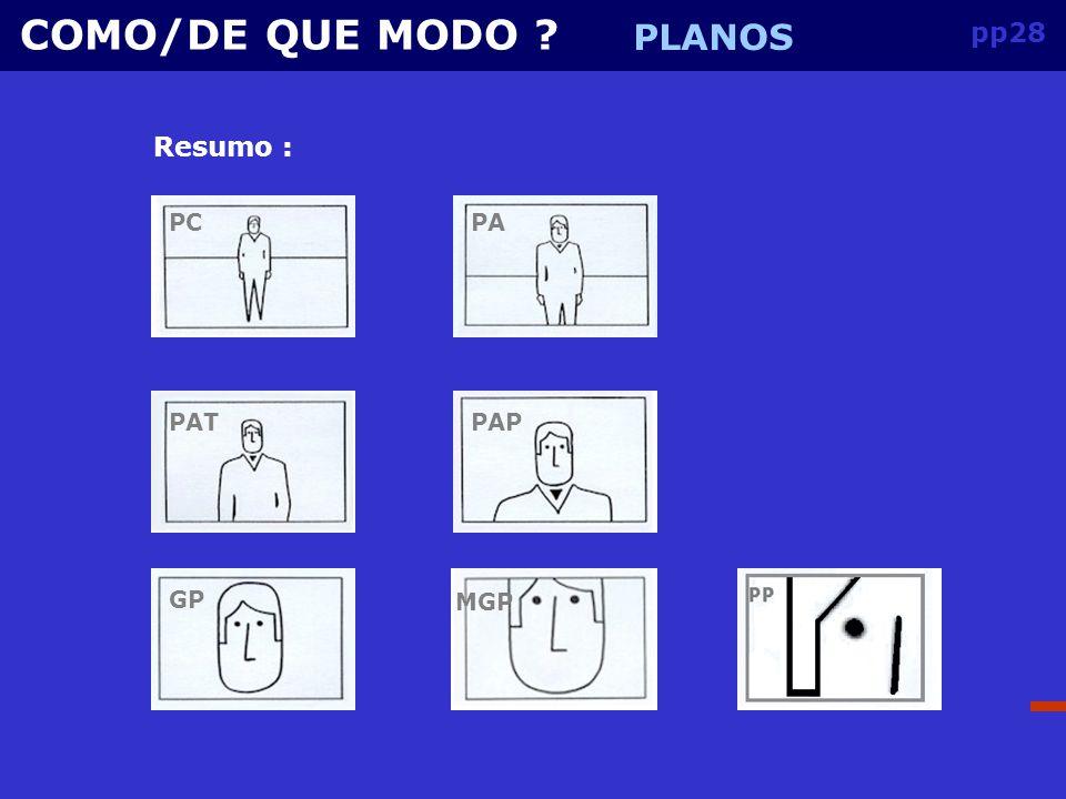 pp27 COMO/DE QUE MODO .