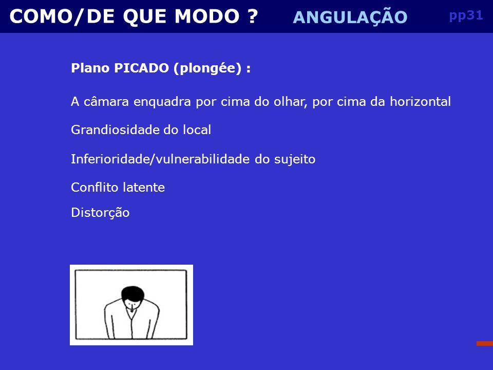 pp30 COMO/DE QUE MODO .