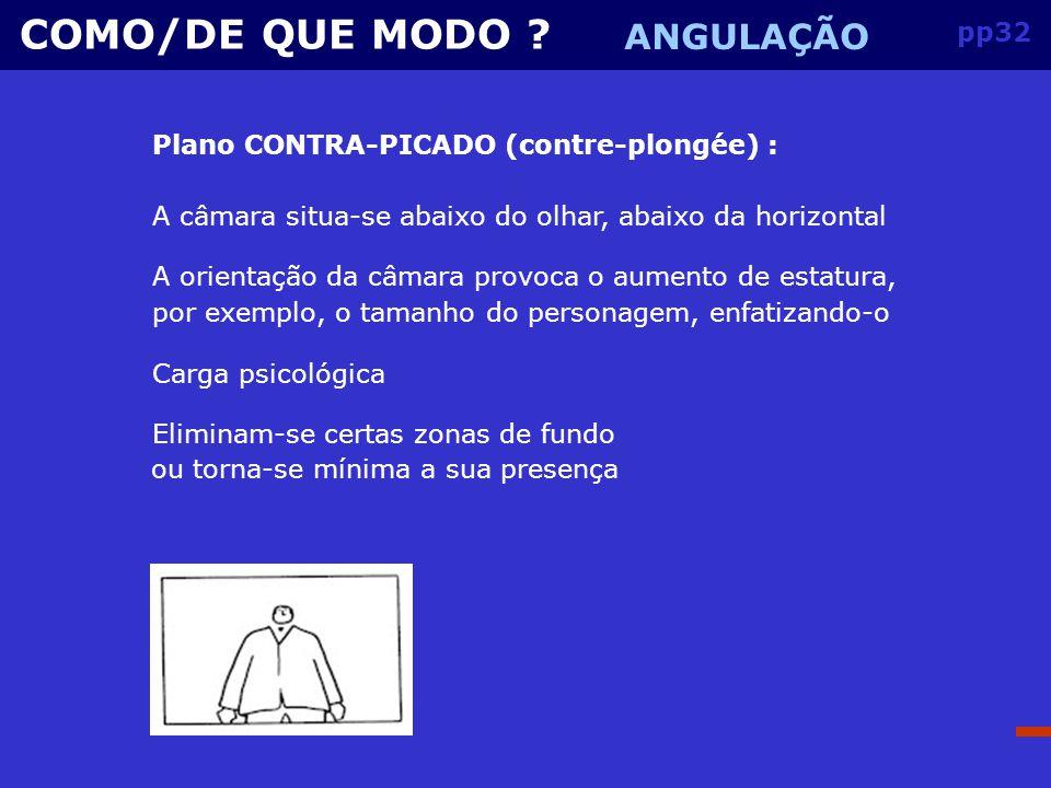 pp31 COMO/DE QUE MODO .