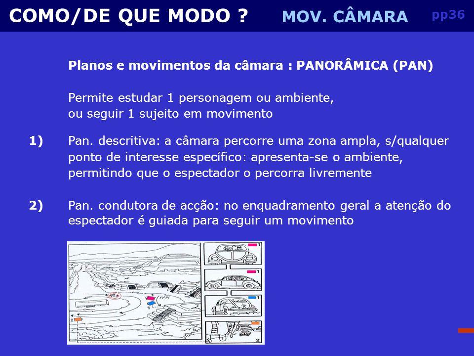 pp35 COMO/DE QUE MODO .MOV.