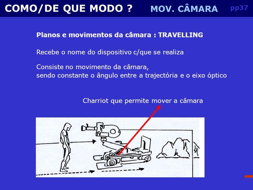 pp36 COMO/DE QUE MODO .MOV.