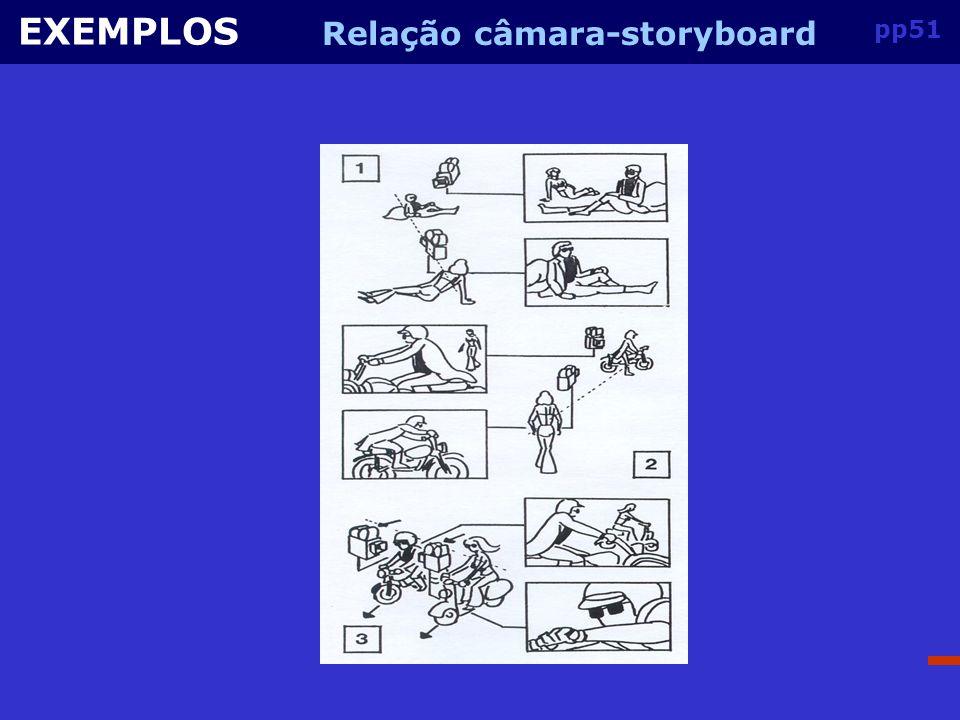 pp50 ESQUELETO NARRATIVO Estrutura Exemplo 1 da estrutura de um storyboard : X.............