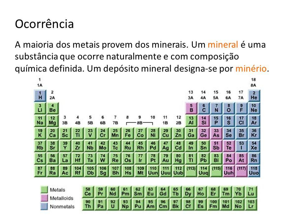 Ocorrência A maioria dos metais provem dos minerais. Um mineral é uma substância que ocorre naturalmente e com composição química definida. Um depósit