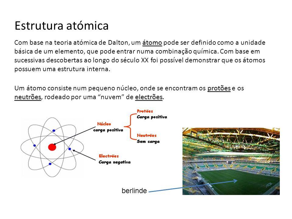 Estrutura atómica átomo Com base na teoria atómica de Dalton, um átomo pode ser definido como a unidade básica de um elemento, que pode entrar numa co