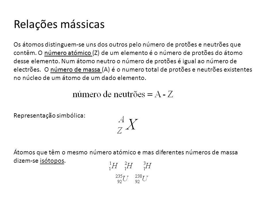 Massas atómicas A massa de um átomo é função do número de protões e neutrões.