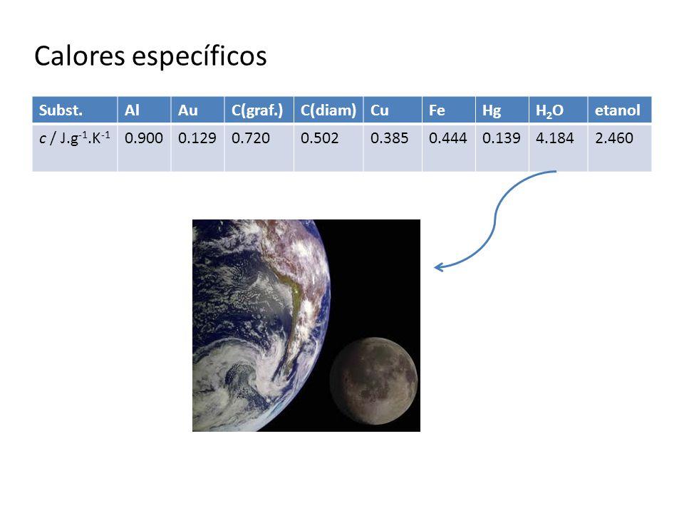 Calores específicos Subst.AlAuC(graf.)C(diam)CuFeHgH2OH2Oetanol c / J.g -1.K -1 0.9000.1290.7200.5020.3850.4440.1394.1842.460