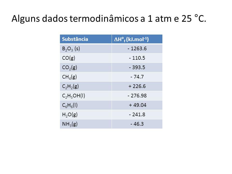 Alguns dados termodinâmicos a 1 atm e 25 °C. Substância H° f (kJ.mol -1 ) B 2 O 3 (s)- 1263.6 CO(g)- 110.5 CO 2 (g)- 393.5 CH 4 (g)- 74.7 C 2 H 2 (g)+