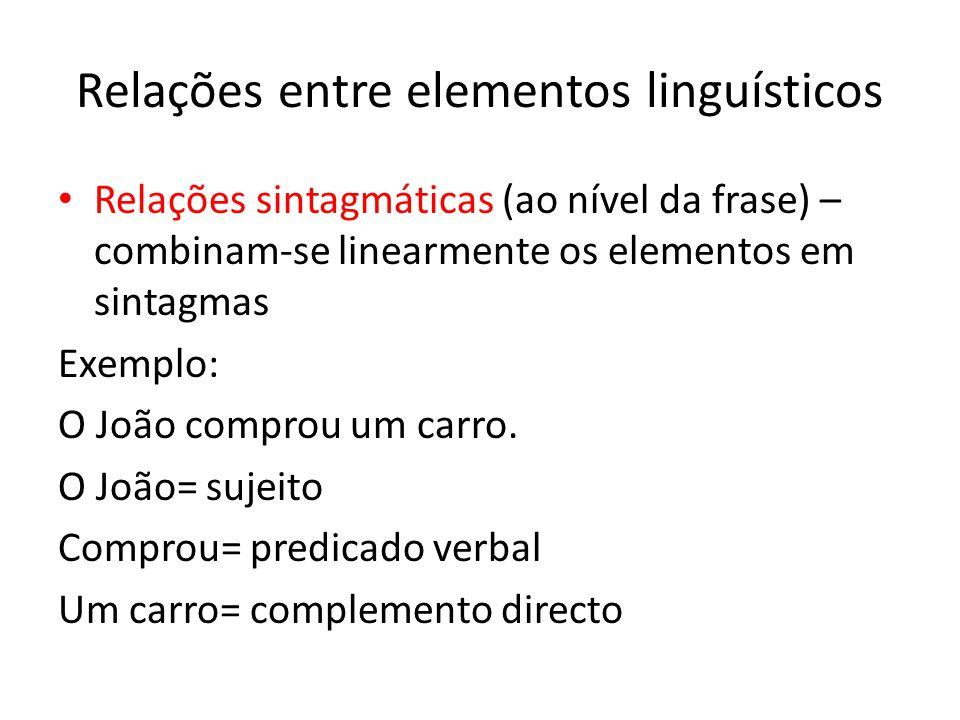 Relações entre elementos linguísticos Relações sintagmáticas (ao nível da frase) – combinam-se linearmente os elementos em sintagmas Exemplo: O João c