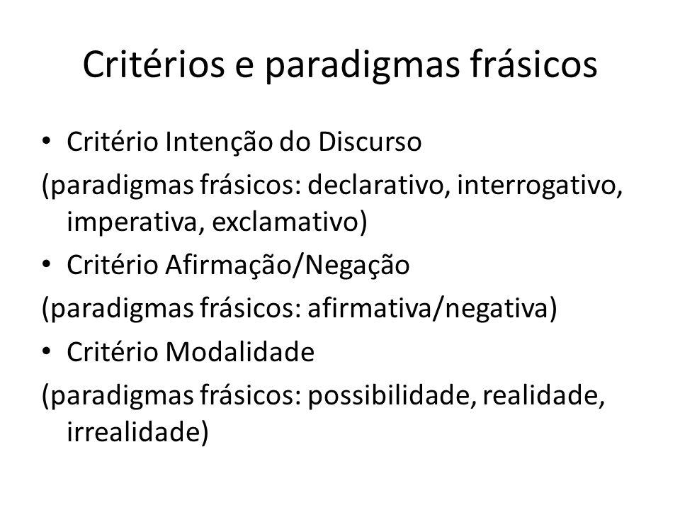 Critérios e paradigmas frásicos Critério Intenção do Discurso (paradigmas frásicos: declarativo, interrogativo, imperativa, exclamativo) Critério Afir