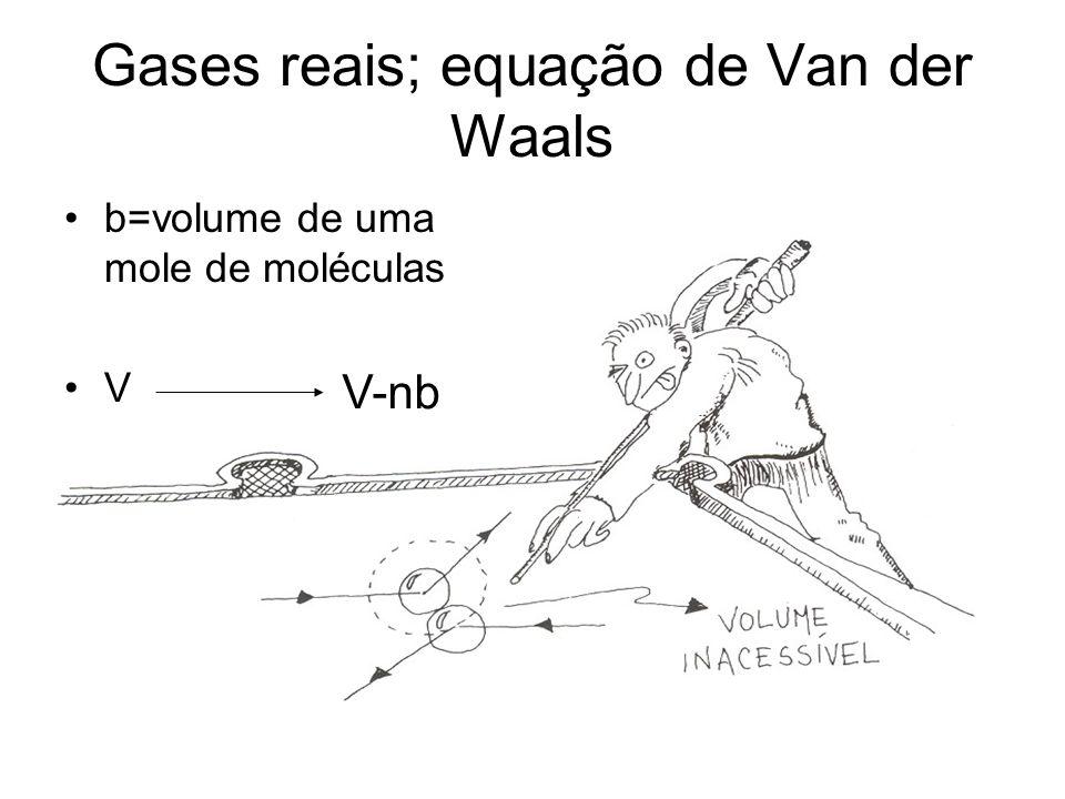 Gases reais; equação de Van der Waals b=volume de uma mole de moléculas V V-nb