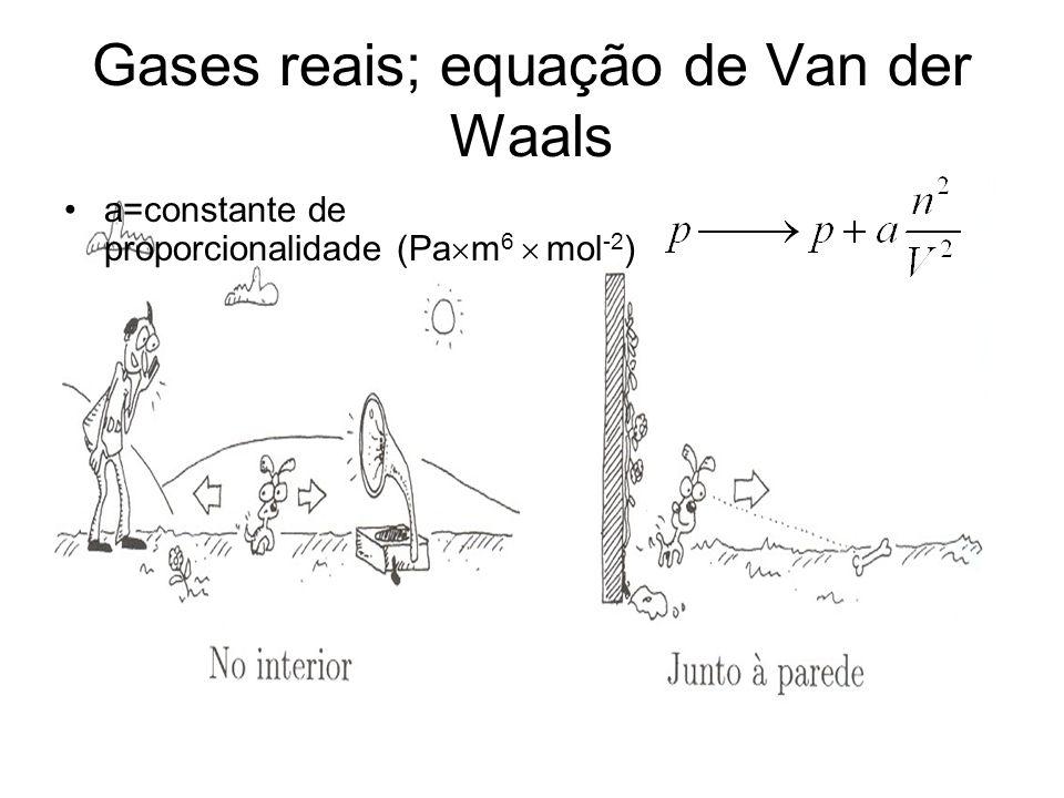 Gases reais; equação de Van der Waals a=constante de proporcionalidade (Pa m 6 mol -2 )
