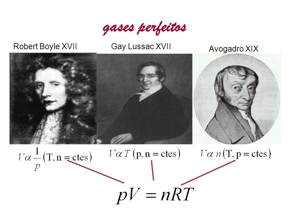 gases perfeitos Robert Boyle XVIIGay Lussac XVII Avogadro XIX