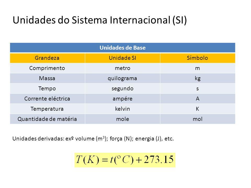 Unidades do Sistema Internacional (SI) Unidades de Base GrandezaUnidade SISímbolo Comprimentometrom Massaquilogramakg Temposegundos Corrente eléctricaampéreA TemperaturakelvinK Quantidade de matériamolemol Unidades derivadas: exº volume (m 3 ); força (N); energia (J), etc.