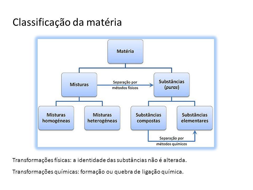 Classificação da matéria Transformações físicas: a identidade das substâncias não é alterada.