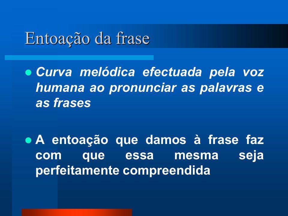 Frase complexa: subordinação Orações subordinadas finais indicam uma circunstância de fim.