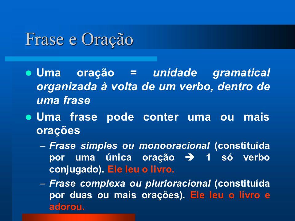 Frase e Oração Uma oração = unidade gramatical organizada à volta de um verbo, dentro de uma frase Uma frase pode conter uma ou mais orações –Frase si