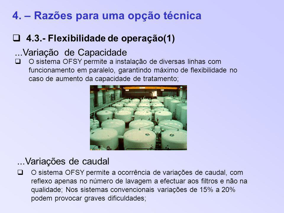 4. – Razões para uma opção técnica 4.3.- Flexibilidade de operação(1) O sistema OFSY permite a instalação de diversas linhas com funcionamento em para
