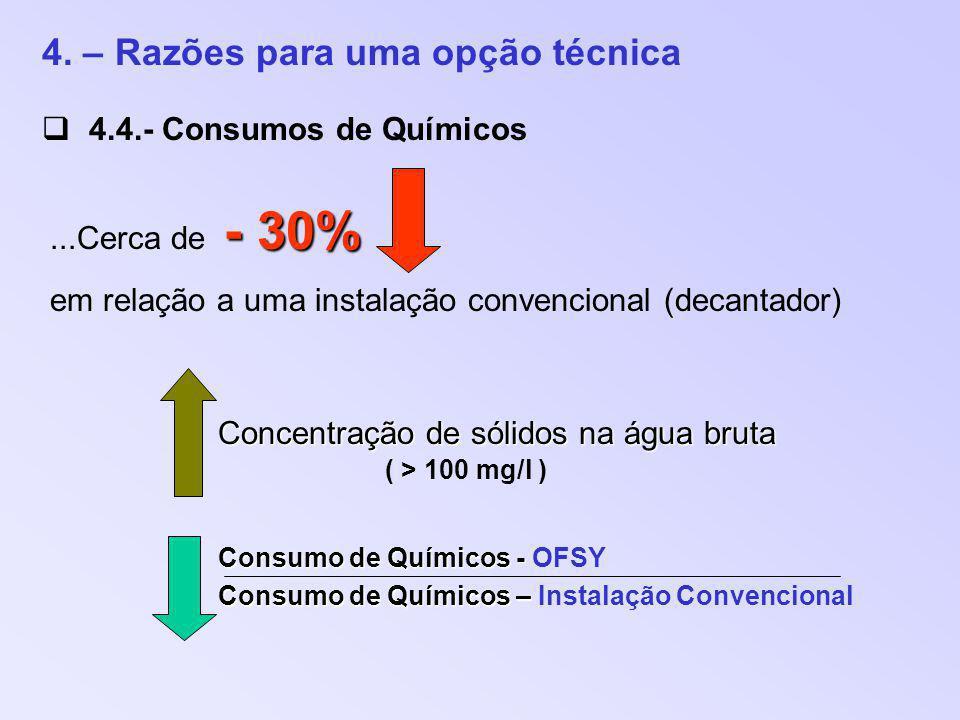 4. – Razões para uma opção técnica 4.4.- Consumos de Químicos Concentração de sólidos na água bruta - 30%...Cerca de - 30% em relação a uma instalação