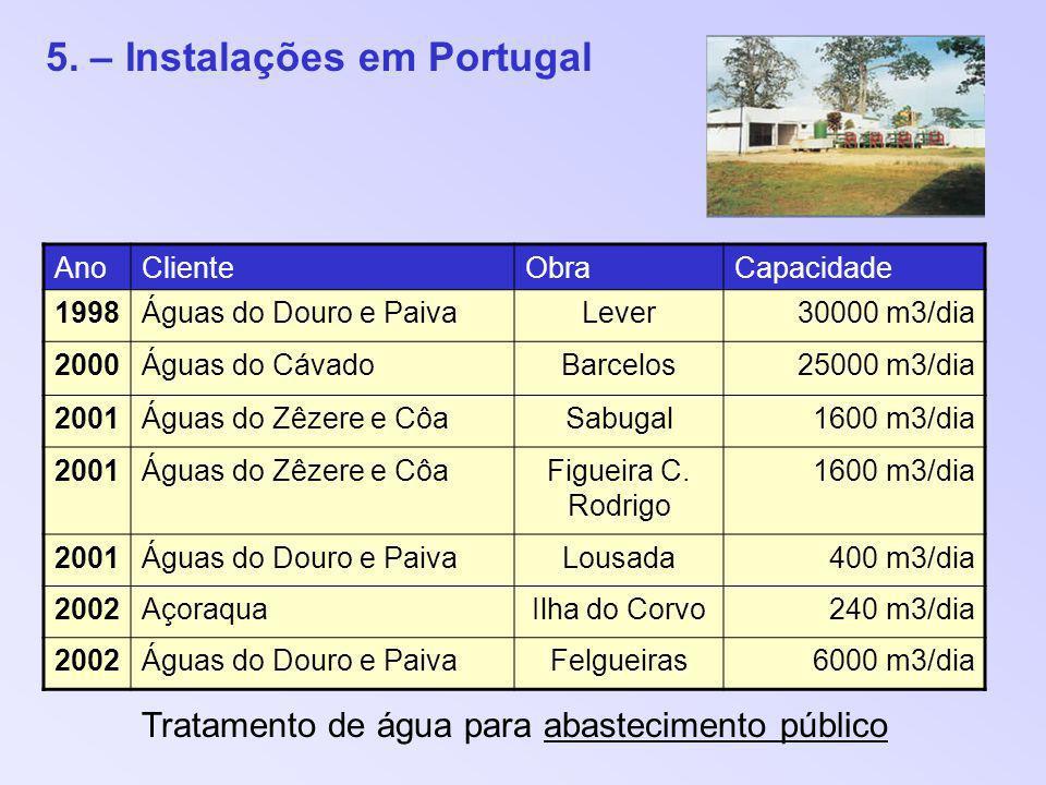 5. – Instalações em Portugal AnoClienteObraCapacidade 1998Águas do Douro e PaivaLever30000 m3/dia 2000Águas do CávadoBarcelos25000 m3/dia 2001Águas do