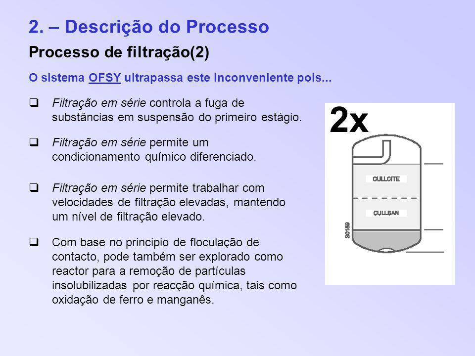 2. – Descrição do Processo Processo de filtração(2) Filtração em série controla a fuga de substâncias em suspensão do primeiro estágio. Filtração em s