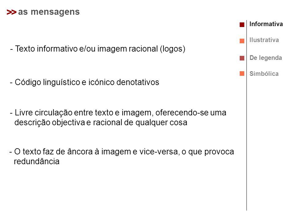>> as mensagens - Texto informativo e/ou imagem racional (logos) - Código linguístico e icónico denotativos Informativa Ilustrativa De legenda - Livre