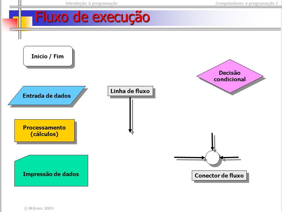 Introdução à programaçãoComputadores e programação I © M@nso 2003 Fluxo de execução Entrada de dados Processamento (cálculos) Processamento (cálculos) Decisão condicional Decisão condicional Linha de fluxo Conector de fluxo Inicio / Fim Impressão de dados
