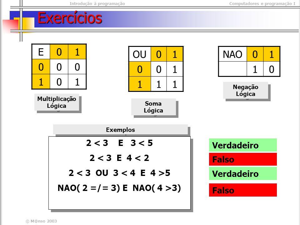 Introdução à programaçãoComputadores e programação I © M@nso 2003 Exercícios OU01 001 111 E01 000 101 NAO01 10 Multiplicação Lógica Multiplicação Lógica Soma Lógica Soma Lógica Negação Lógica Negação Lógica 2 < 3 E 3 < 5 2 < 3 E 4 < 2 2 5 NAO( 2 =/= 3) E NAO( 4 >3) 2 < 3 E 3 < 5 2 < 3 E 4 < 2 2 5 NAO( 2 =/= 3) E NAO( 4 >3) Exemplos Verdadeiro Falso Verdadeiro Falso