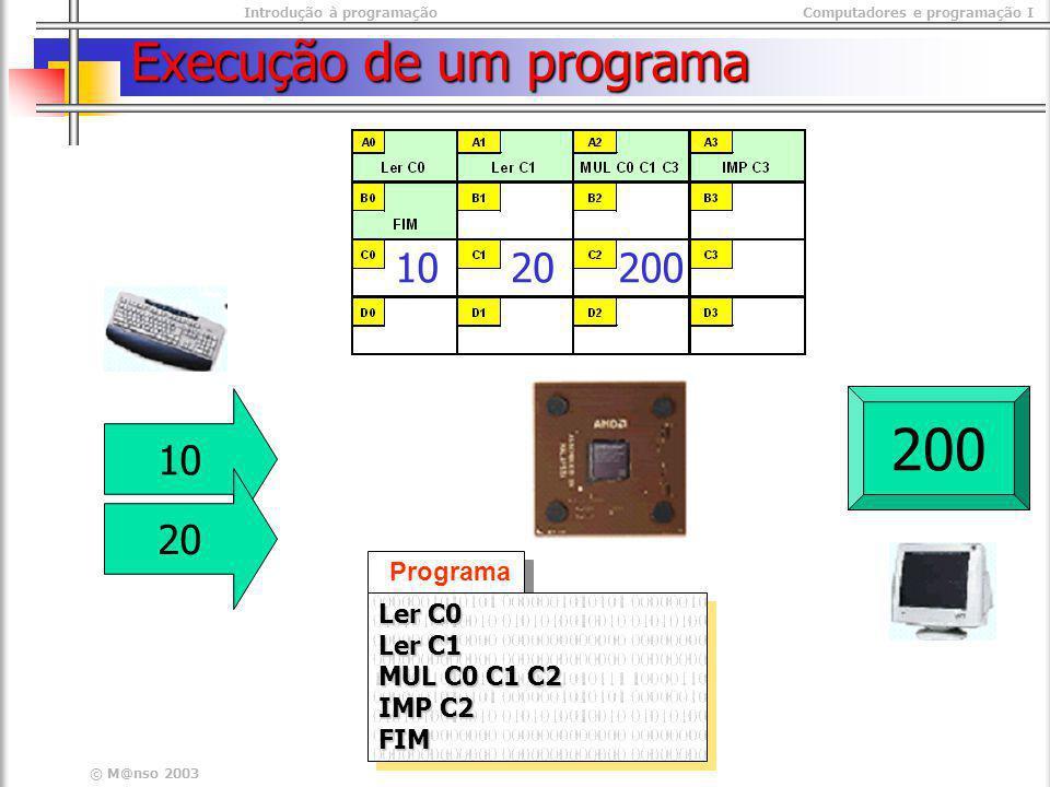 Introdução à programaçãoComputadores e programação I © M@nso 2003 Execução de um programa Programa Ler C0 Ler C1 MUL C0 C1 C2 IMP C2 FIM Ler C0 Ler C1