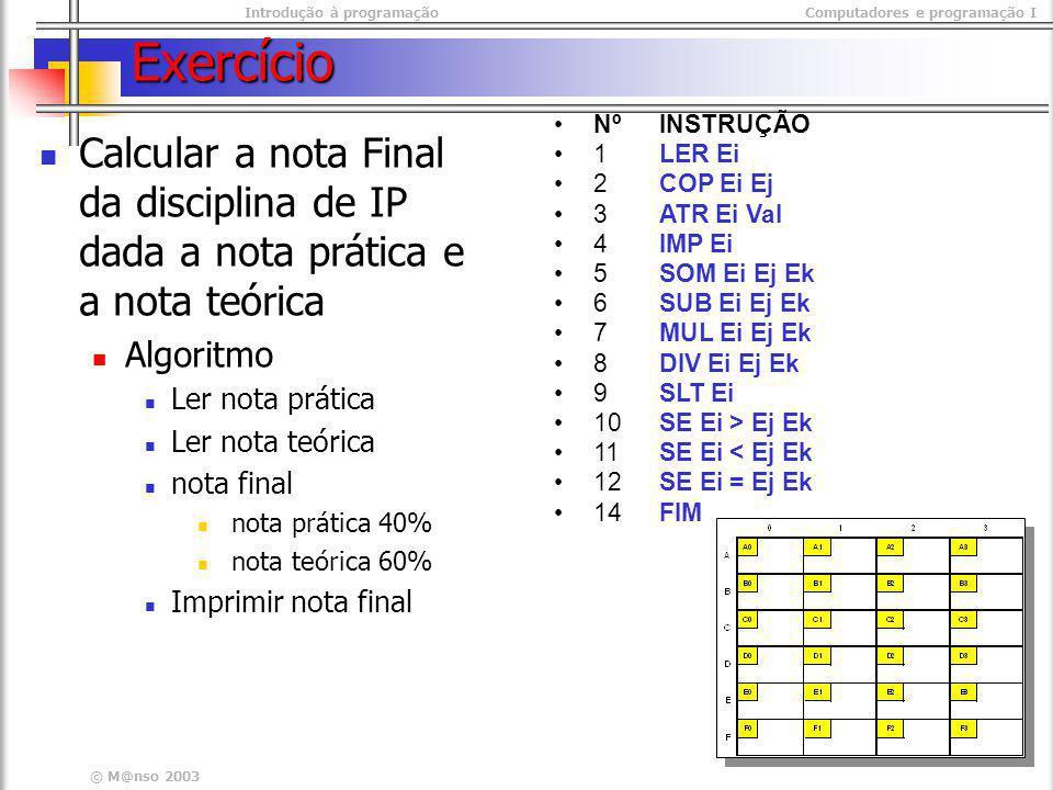 Introdução à programaçãoComputadores e programação I © M@nso 2003 Exercício Calcular a nota Final da disciplina de IP dada a nota prática e a nota teó