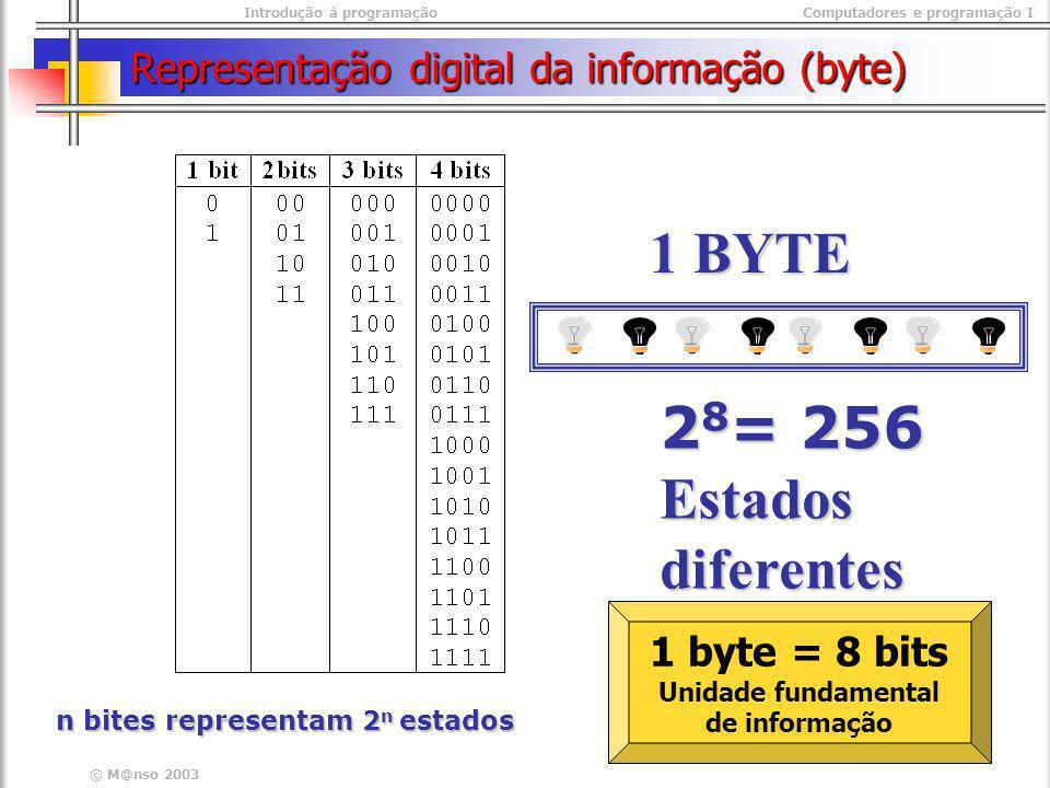 Introdução à programaçãoComputadores e programação I © M@nso 2003 Representação digital da informação (byte) 1 BYTE 2 8 = 256 Estados diferentes n bit