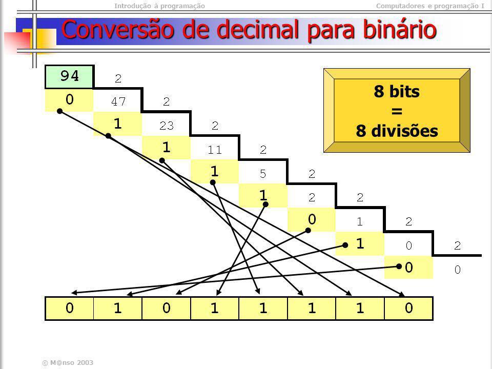 Introdução à programaçãoComputadores e programação I © M@nso 2003 Conversão de decimal para binário 8 bits = 8 divisões