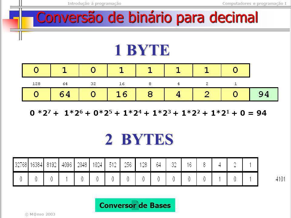 Introdução à programaçãoComputadores e programação I © M@nso 2003 Conversão de binário para decimal 0 *2 7 + 1*2 6 + 0*2 5 + 1*2 4 + 1*2 3 + 1*2 2 + 1