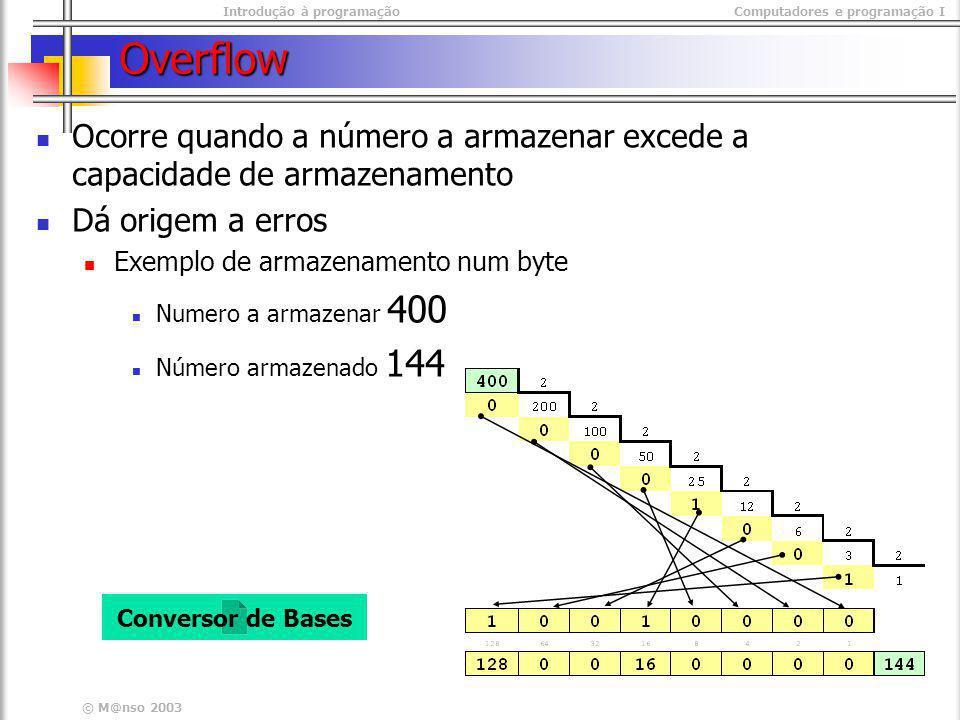 Introdução à programaçãoComputadores e programação I © M@nso 2003 Overflow Ocorre quando a número a armazenar excede a capacidade de armazenamento Dá