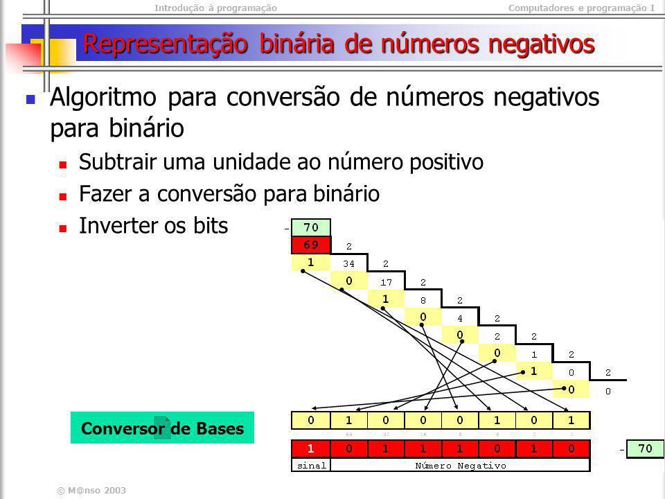 Introdução à programaçãoComputadores e programação I © M@nso 2003 Representação binária de números negativos Algoritmo para conversão de números negat