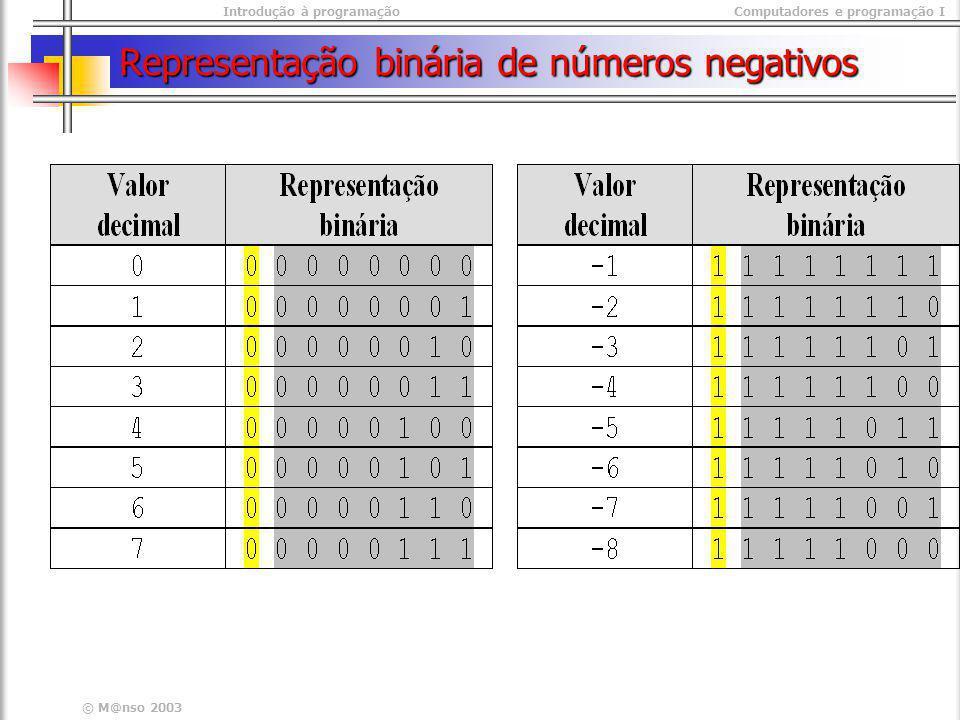 Introdução à programaçãoComputadores e programação I © M@nso 2003 Representação binária de números negativos