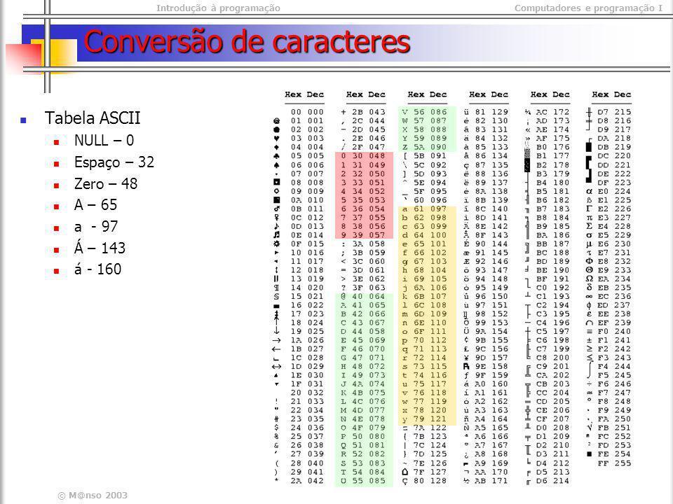 Introdução à programaçãoComputadores e programação I © M@nso 2003 Conversão de caracteres Tabela ASCII NULL – 0 Espaço – 32 Zero – 48 A – 65 a - 97 Á