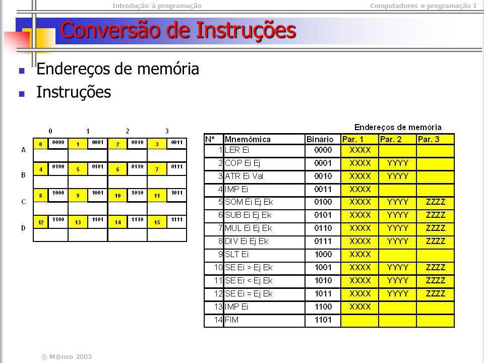 Introdução à programaçãoComputadores e programação I © M@nso 2003 Conversão de Instruções Endereços de memória Instruções