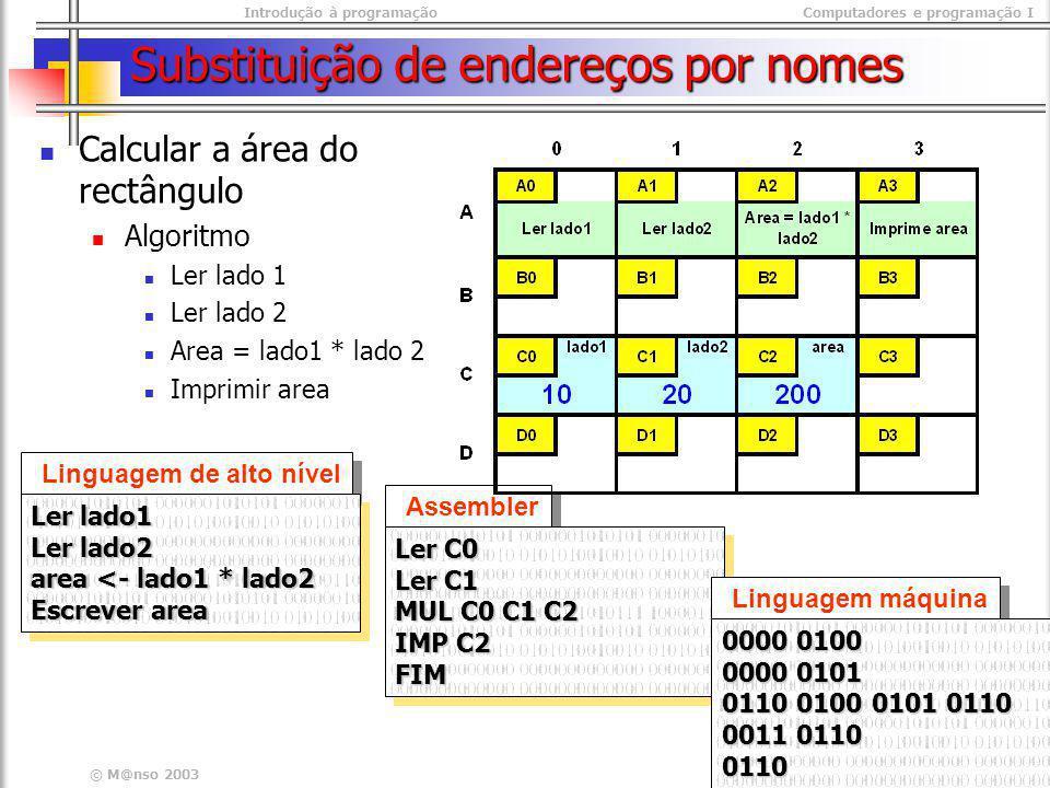Introdução à programaçãoComputadores e programação I © M@nso 2003 Substituição de endereços por nomes Calcular a área do rectângulo Algoritmo Ler lado
