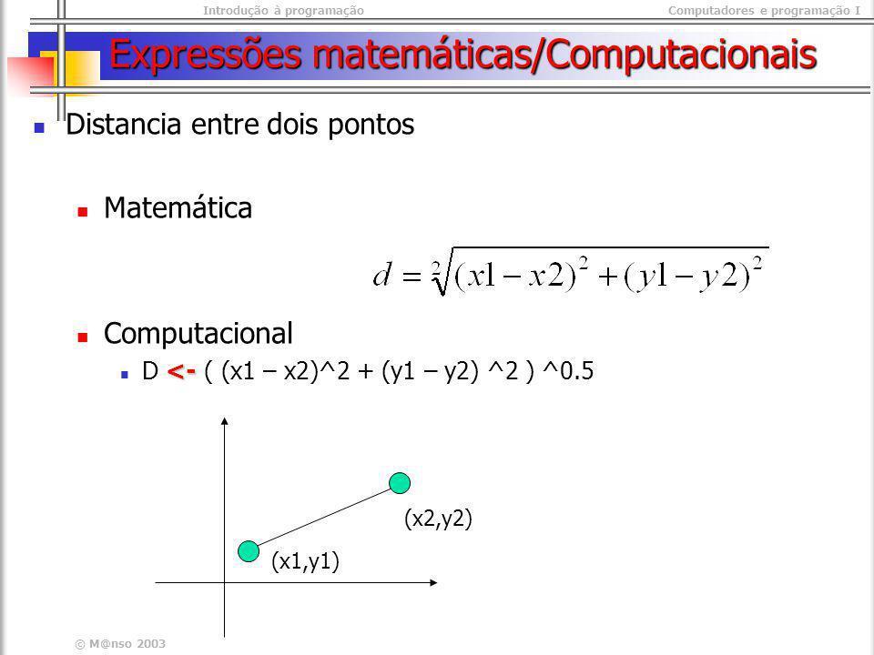 Introdução à programaçãoComputadores e programação I © M@nso 2003 Expressões matemáticas/Computacionais Distancia entre dois pontos Matemática Computa